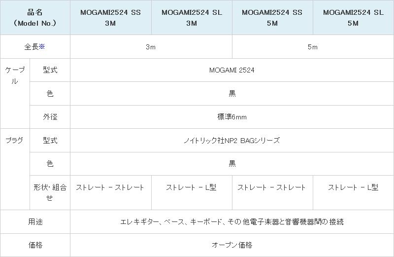 mogami2524spec